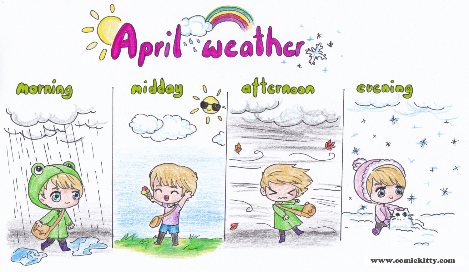 April weather